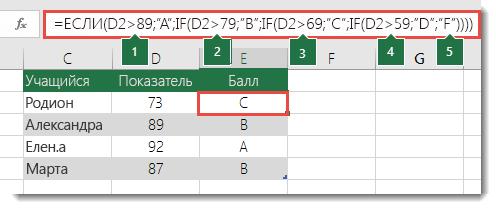 """Сложный оператор ЕСЛИ с вложением— ячейка E2 содержит формулу =ЕСЛИ(B2>97;""""A+"""";ЕСЛИ(B2>93;""""A"""";ЕСЛИ(B2>89;""""A-"""";ЕСЛИ(B2>87;""""B+"""";ЕСЛИ(B2>83;""""B"""";ЕСЛИ(B2>79;""""B-"""";ЕСЛИ(B2>77;""""C+"""";ЕСЛИ(B2>73;""""C"""";ЕСЛИ(B2>69;""""C-"""";ЕСЛИ(B2>57;""""D+"""";ЕСЛИ(B2>53;""""D"""";ЕСЛИ(B2>49;""""D-"""";""""F""""))))))))))))"""