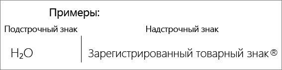 Примеры: Подстрочный и надстрочный текст