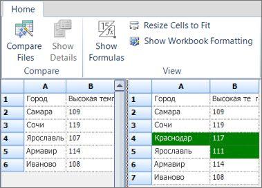 Результаты сравнения из экспортированных данных Access