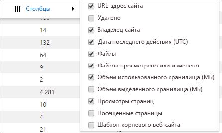 Параметры столбцов для отчета об использовании SharePoint