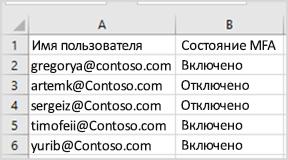 Пример CSV-файла для массового обновления