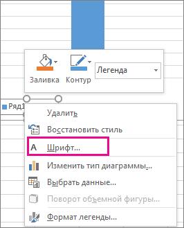 """Пункт """"Шрифт"""" в контекстном меню, используемый для изменения шрифта легенды диаграммы"""