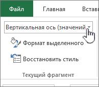 """В группе """"Текущий фрагмент"""" выбран параметр """"Вертикальная ось (значений)"""""""
