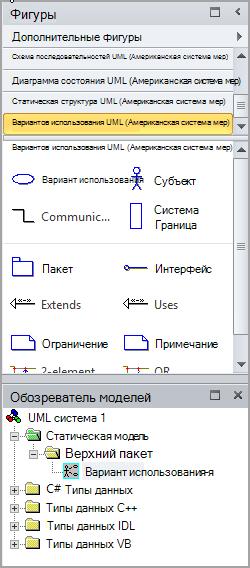 Вариант использования добавляется в представление в виде дерева
