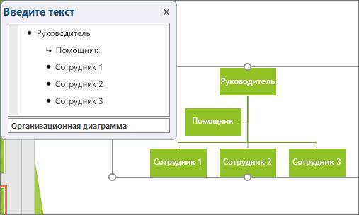 Пример организационной диаграммы SmartArt