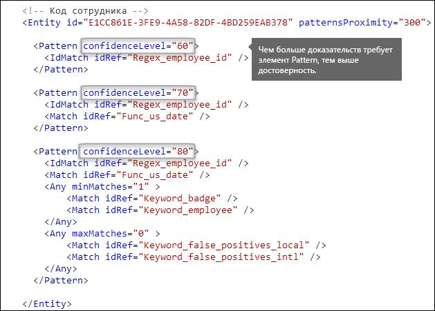 XML-разметка, демонстрирующая элементы Pattern с различными значениями атрибута confidenceLevel
