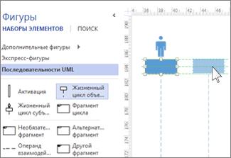 Жизненный цикл последовательностей UML