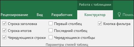 """Изображение вкладки """"Работа с таблицами"""" на ленте, которая появляется при выборе ячейки таблицы"""