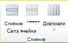 Группа ''Объединение таблицы'' в Publisher 2010