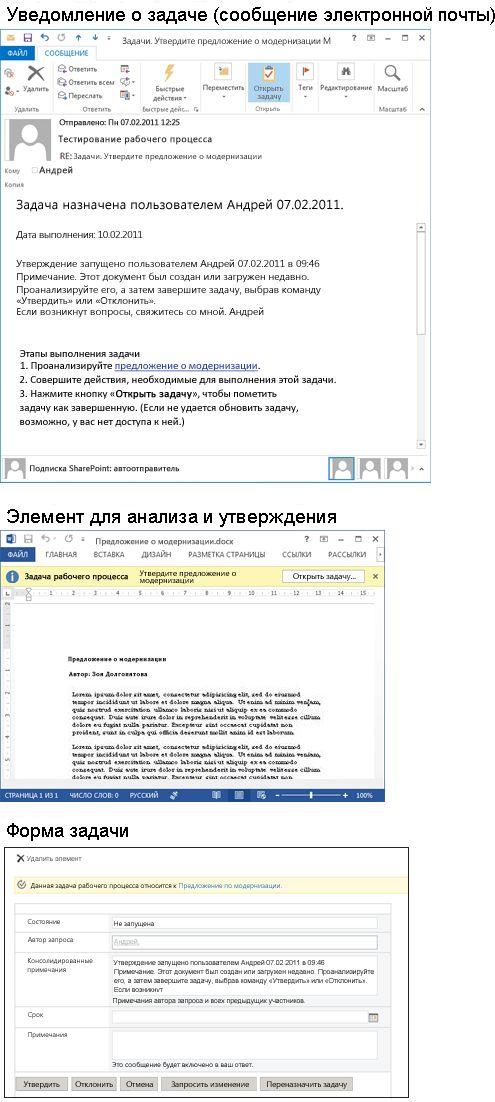 Уведомление о задаче, элемент для проверки и форма задачи