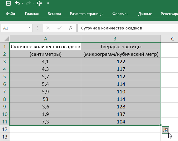 экспресс-анализ