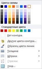 Параметры форматирования контура фигуры WordArt в Publisher 2010