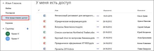"""Документы, которыми люди поделились с вами, в представлении """"Мне предоставлен доступ"""" в OneDrive для бизнеса"""