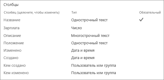Изменение столбца списка