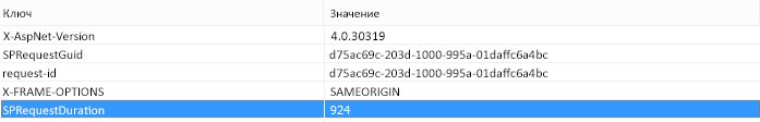 Снимок экрана: значение длительности запроса— 924