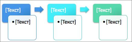 Пример процесса со смещением