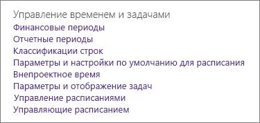 Сетуп_тиме_анд_прогресс
