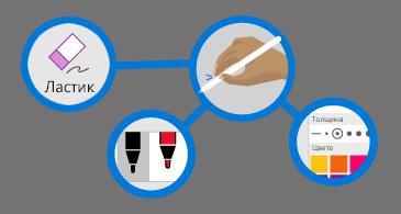 четыре круга: с ластиком, с держащей ручку рукой, с цветовой палитрой и с двумя ручками