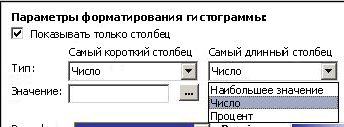 Параметры форматирования для гистограмм
