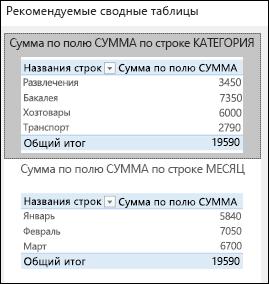 """Диалоговое окно """"Рекомендуемые сводные таблицы"""" в Excel"""