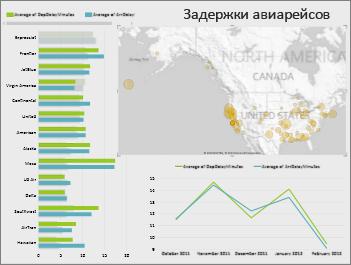 Лист Power View, в котором используются данные из Windows Azure Marketplace, с картой, линейчатой диаграммой и графиком