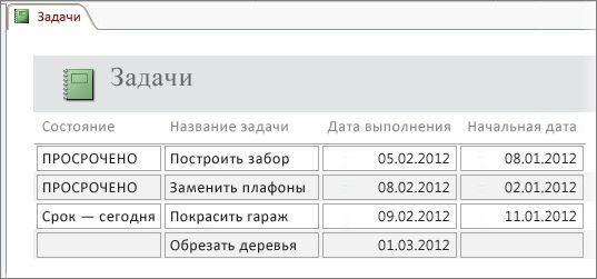 """Отчет по задачам со столбцом """"Состояние"""", в котором для отображения сообщения используется функция IIF."""