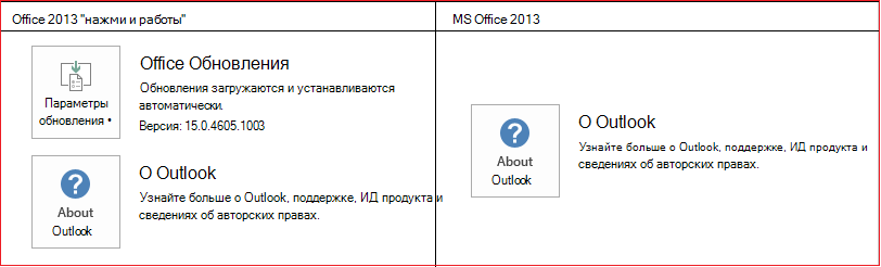 """Нажми и работай"" или MSI"