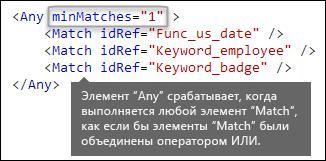 XML-разметка, демонстрирующая элемент Any с атрибутом minMatches