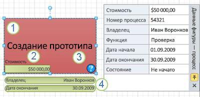 Фигура процесса, в которую добавлен рисунок, связанный с данными