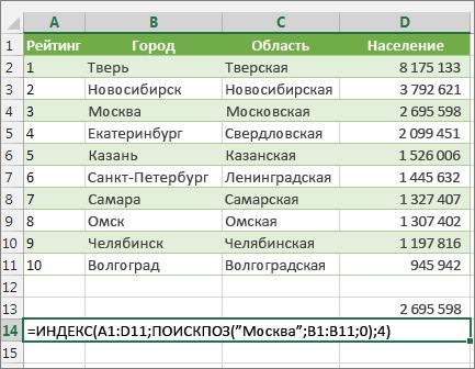 Использование функций ИНДЕКС и ПОИСКПОЗ для поиска значения