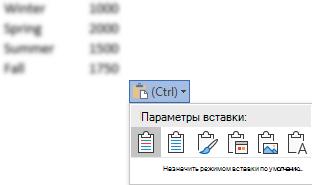 """Кнопка """"Параметры вставки"""" рядом с данными Excel, развернутая для отображения параметров"""