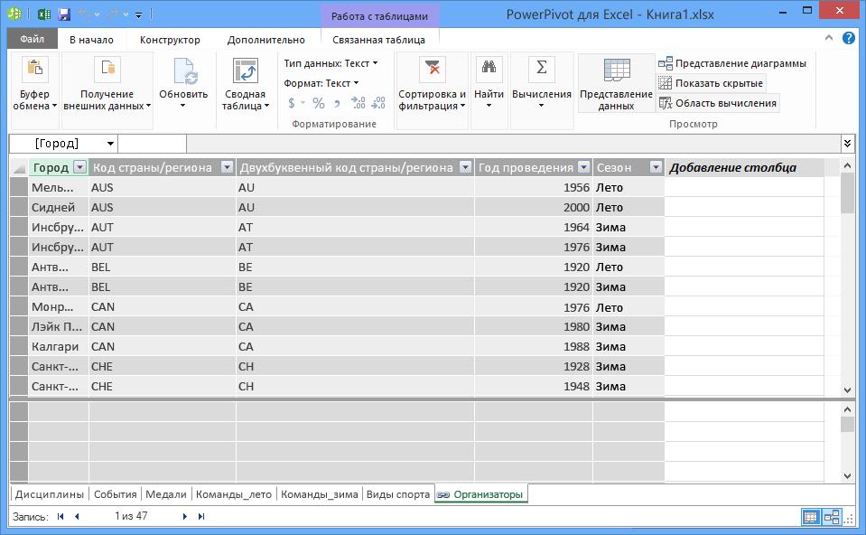 Все таблицы в PowerPivot
