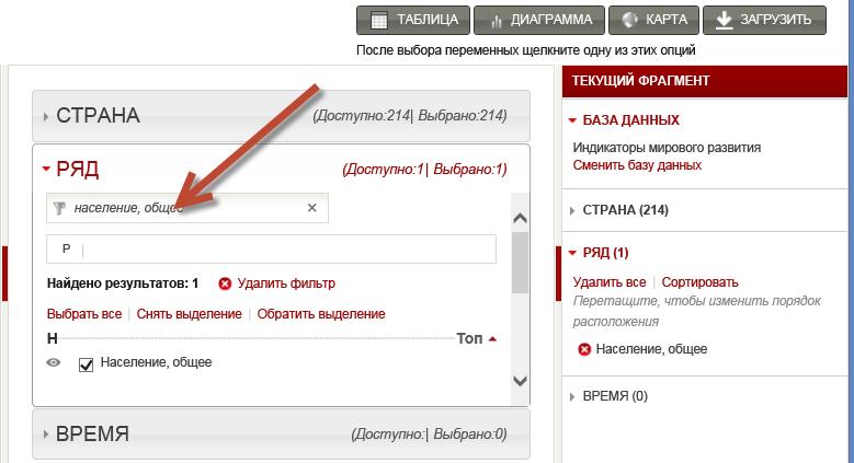 Выбор наборов данных на сайте worldbank.org