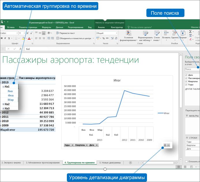 Сводная таблица с выносками, отображающими новые функции в Excel2016