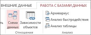 """Команда """"Отношения"""" на вкладке """"Работа с базами данных"""""""