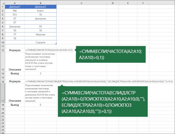 Примеры вложенных функций для подсчета количества уникальных значений среди повторяющихся