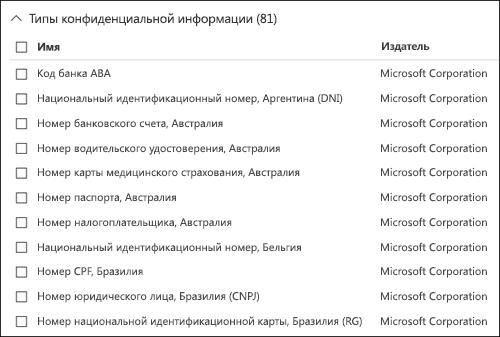Список доступных типов конфиденциальной информации