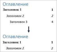 Изменение количества уровней: третий уровень больше не отображается