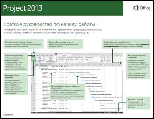 Краткое руководство по началу работы с Project 2013
