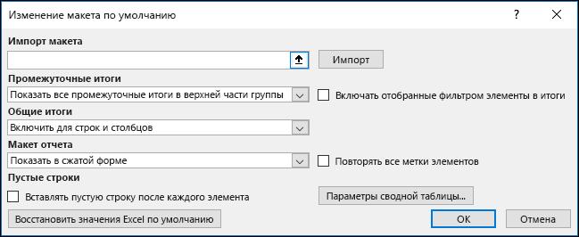 Стандартные параметры сводной таблицы