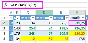 пример, когда использование параметра вставки формул корректирует ссылки.