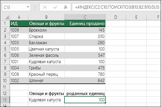 Функции ИНДЕКС и ПОИСКПОЗ можно использовать вместо функции ВПР
