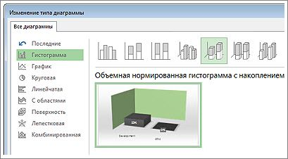 Диалоговое окно изменения типа диаграммы