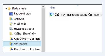 """Синхронизируемые библиотеки сайта в папке SharePoint в списке """"Избранное"""""""