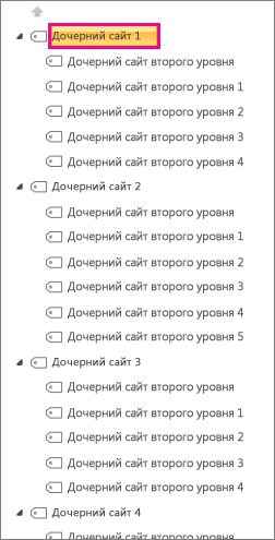 Снимок экрана Subsite1 пример