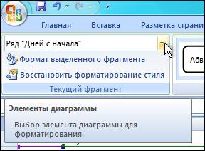 """Раскрывающийся список """"Элементы диаграммы"""""""