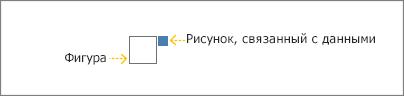 Серый прямоугольник — это фигура, а синий — рисунок, связанный с данными