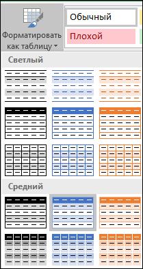 """Варианты в коллекции стилей Excel для команды """"Форматировать как таблицу"""""""