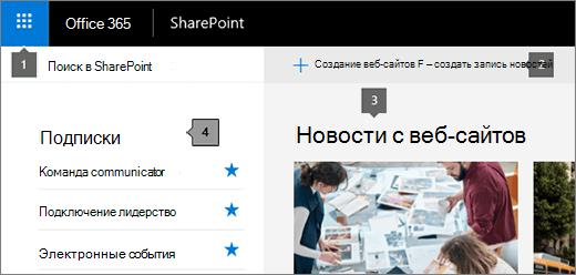 SharePoint Online главной страницы