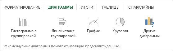 """Вкладка """"Диаграммы"""""""
